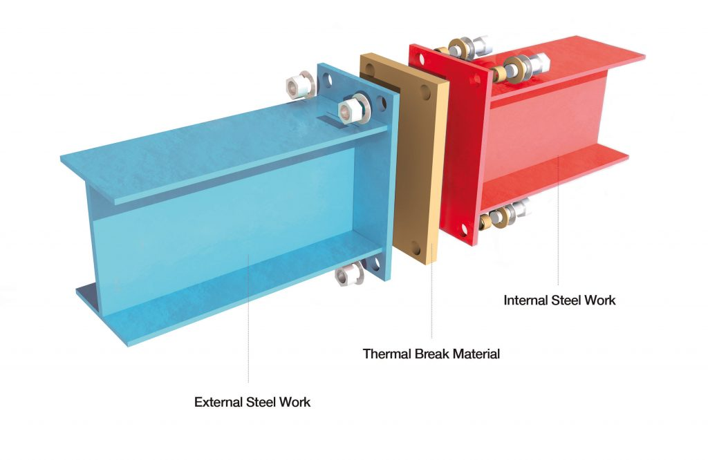 Armatherm Frr Structural Thermal Break Material